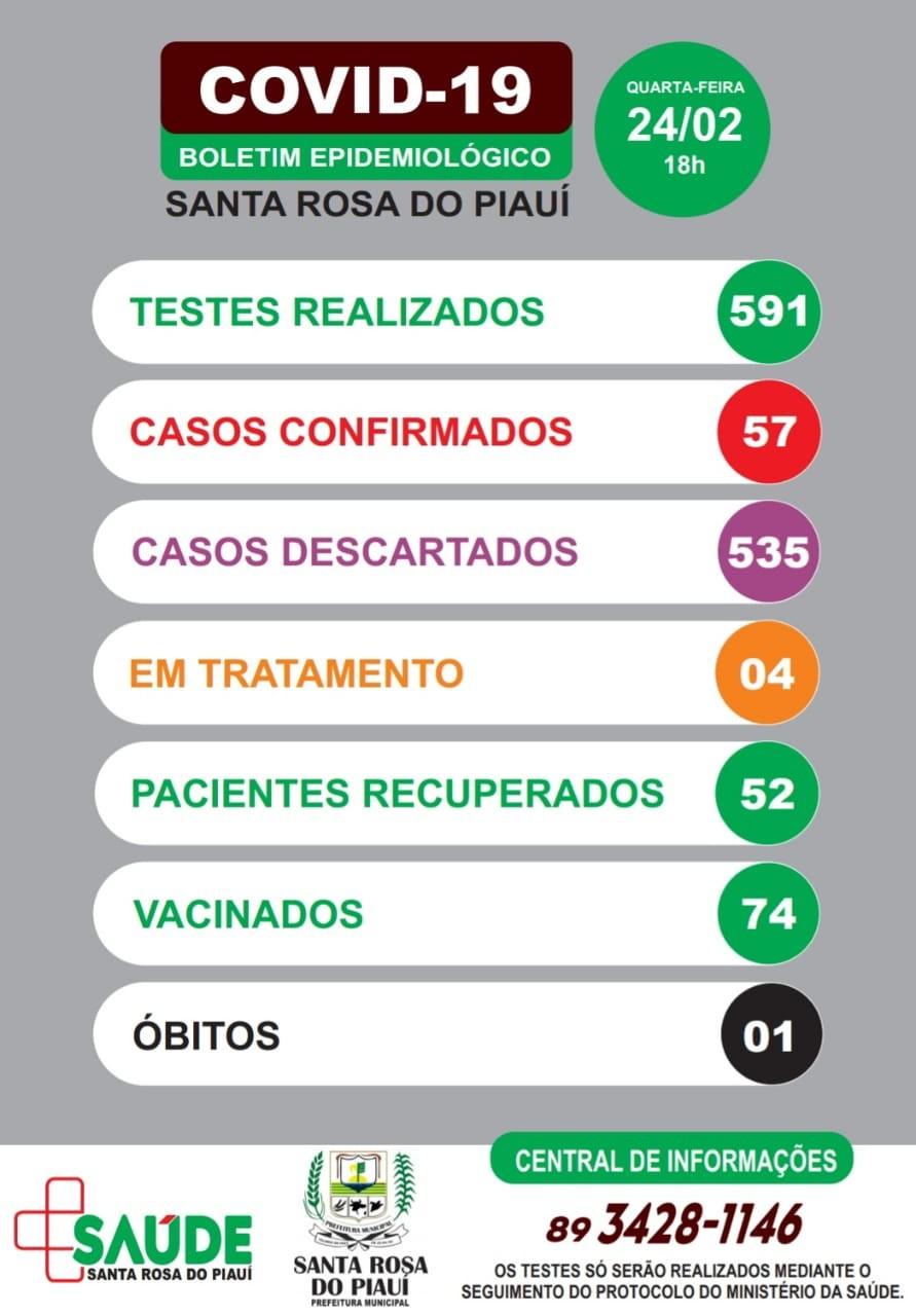 Santa Rosa está entre as cidades que mais vacinaram contra a Covid-19 no Piauí