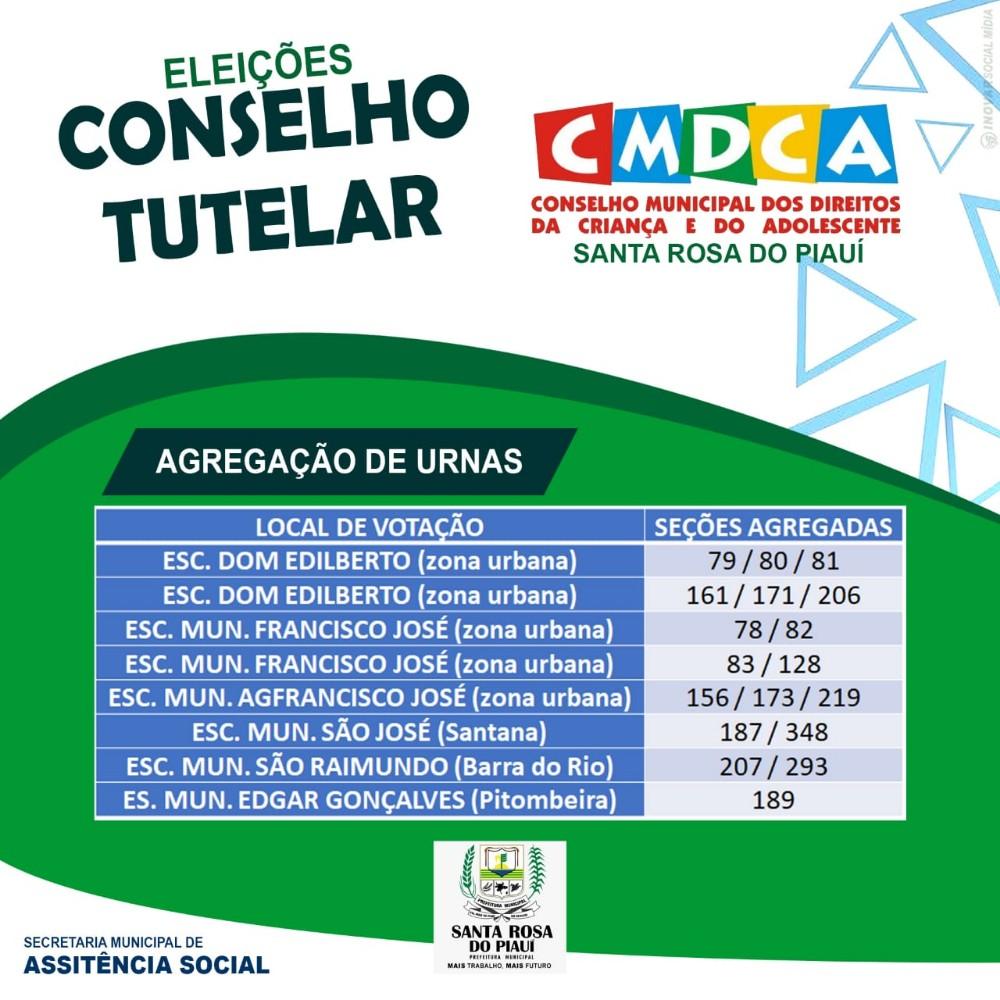 CMDCA divulga locais de votação para eleição do Conselho Tutelar em Santa Rosa do Piauí