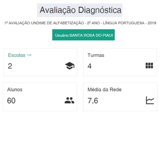 Santa Rosa do Piauí conquista nota 7.6 na Avaliação Undime de Alfabetização