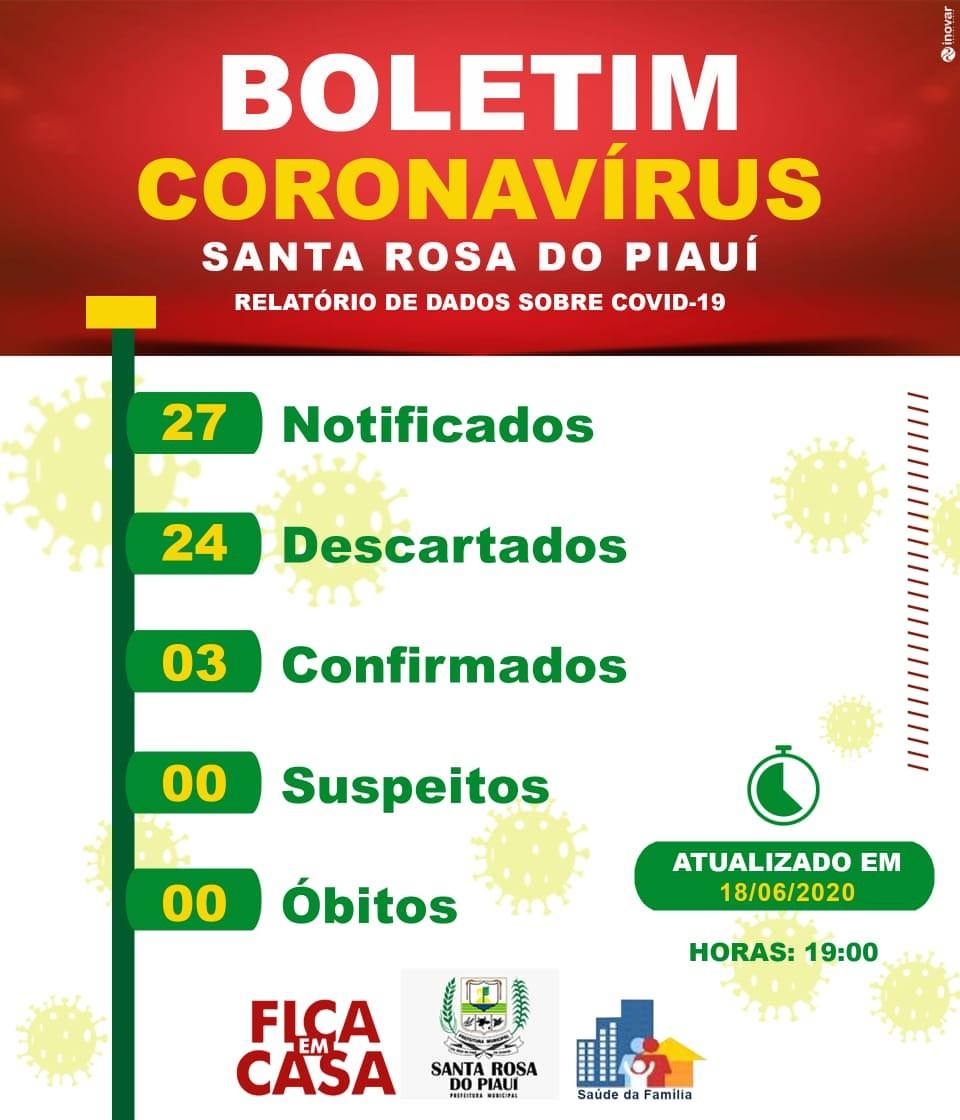 Secretaria de Saúde confirma três casos de coronavírus em Santa Rosa do Piauí